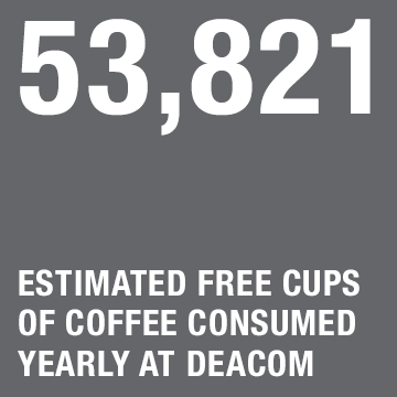 5,3821 cups of coffee consumed yearly