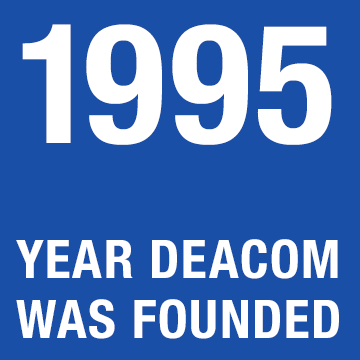 1995 - Year Deacom was Founded
